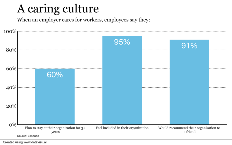 4 culture strategies for creating a successful hybrid workplace